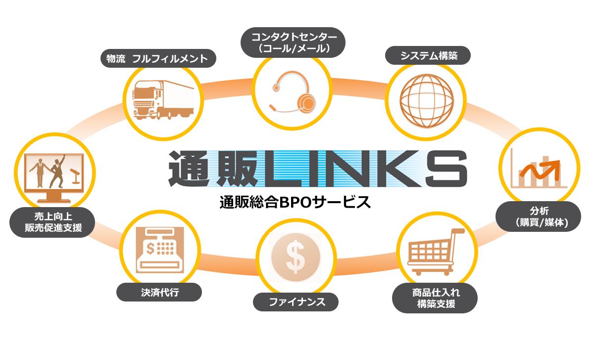 通販LINKS 通販総合BPOサービス